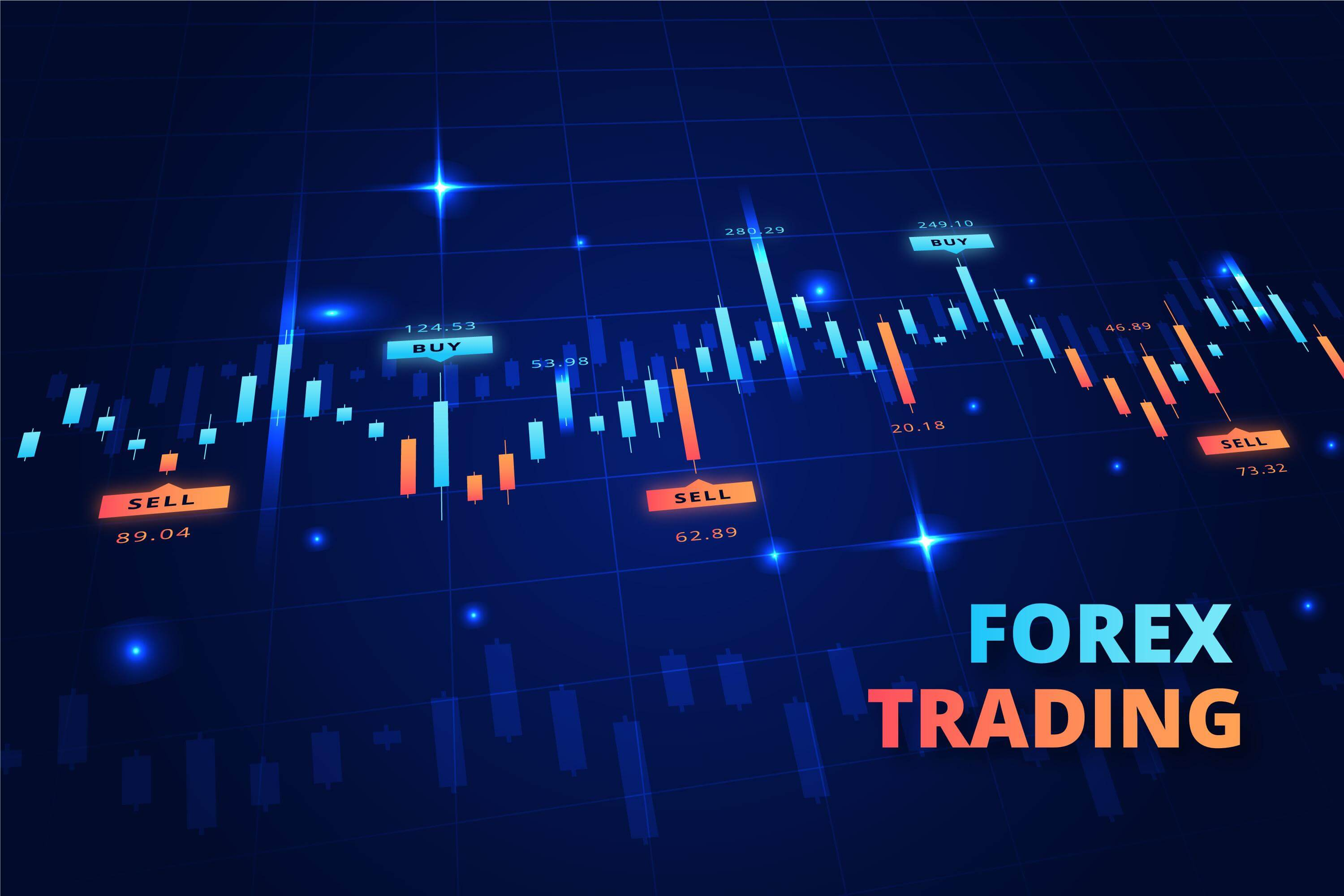 Lesson 2: What is Forex Trading in FBS Wiki for Beginners