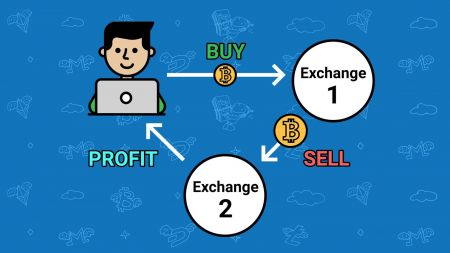What is Arbitrage in Forex Trading with HotForex? Risks of Arbitrage Strategies