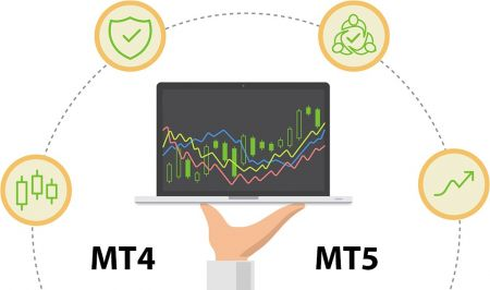 MT4 & MT5 Indicator Package at HotForex