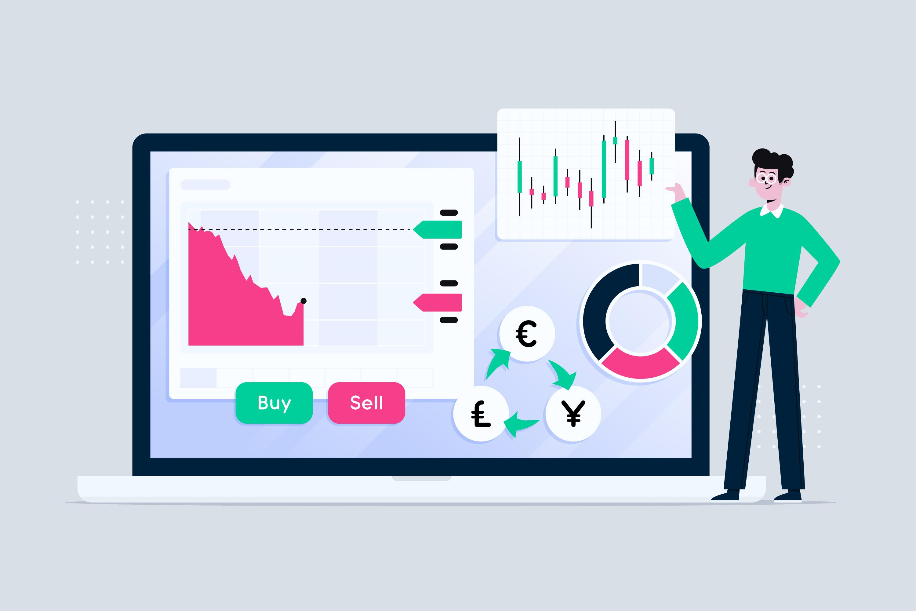 Trading Psychology: Profit Targets in Forex with HotForex