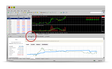 Benefits of Automated Trading with HotForex - How to Register?